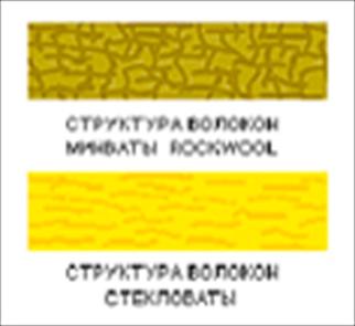 Базальтовая вата Rockwool сохраняет форму