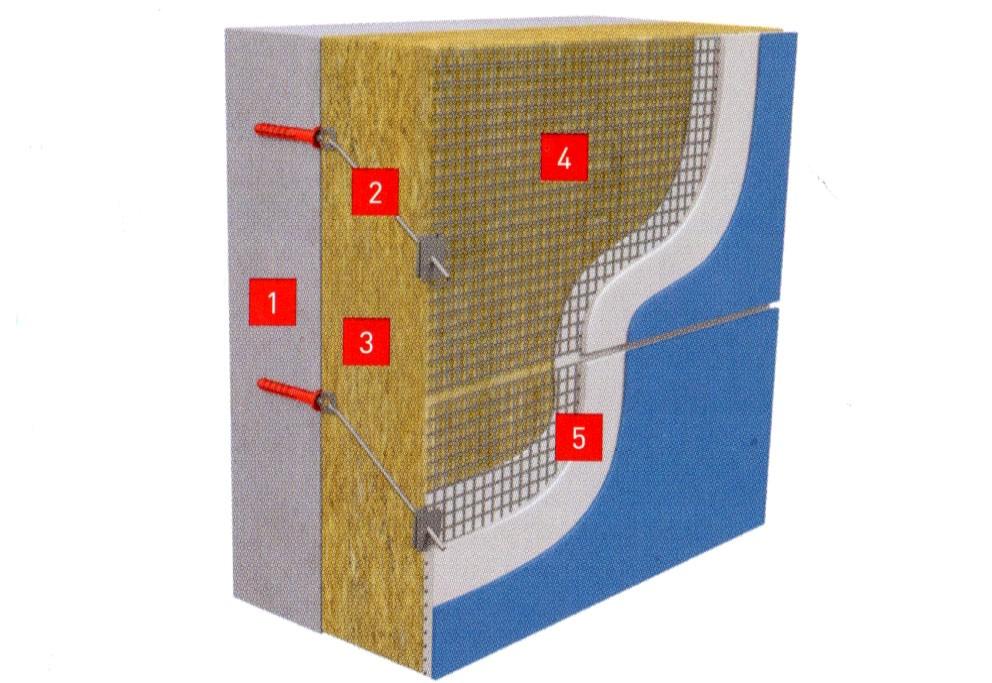 Укладка минваты Роквул Фасад в системы с толстым слоем штукатурки